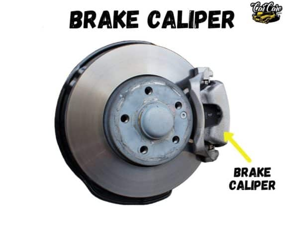 Parts Of Cars, Their Location and Function - Brake Caliper