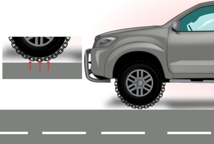 Will Snow Chains Damage My Tires - Driving on asphalt will