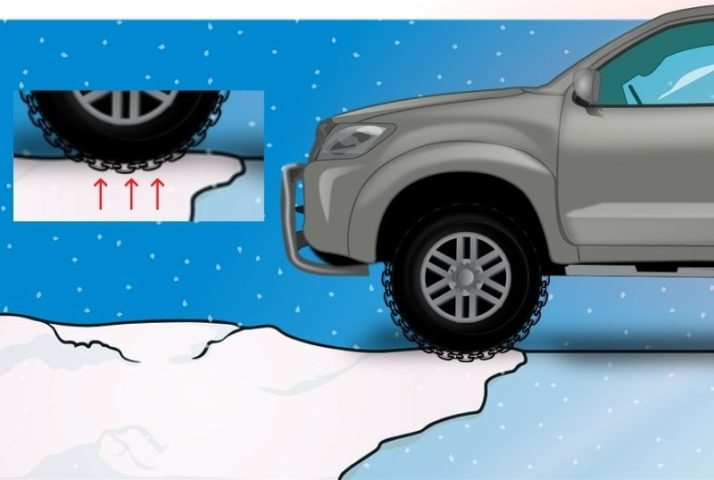 Will Snow Chains Damage My Tires - Driving on snow or ice wont