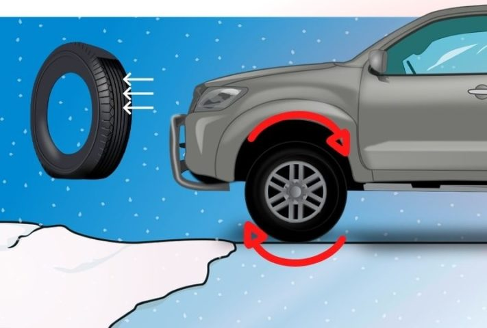 Will Snow Chains Damage My Tires - No friction on snow