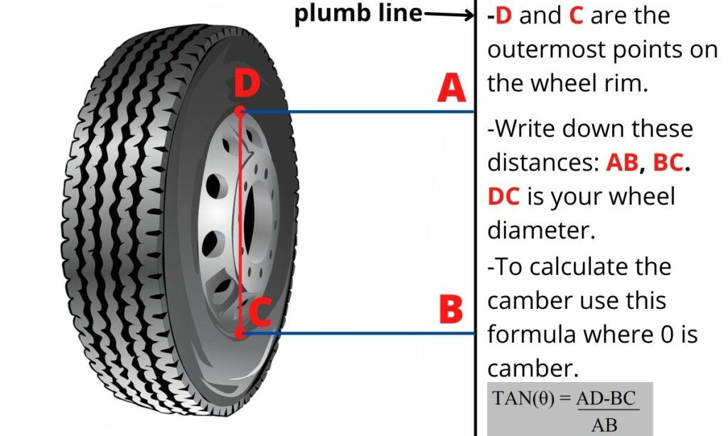 How To Measure Camber Angle on a Car